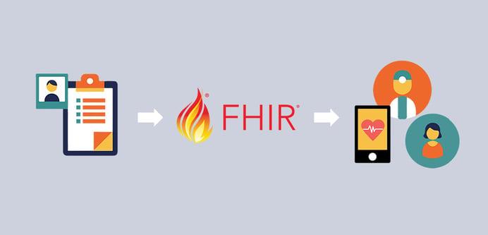 Blog_FHIR_Image02